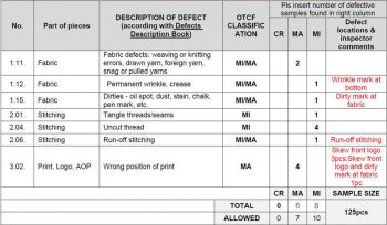 Garment_inspection_AQL_Table_sampling_workmanship_and_defects_table