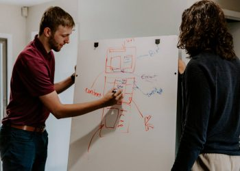 Failure Analysis and corrective action plan