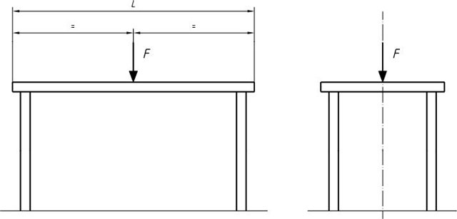 Outdoor Furniture Static Loading Check (1)