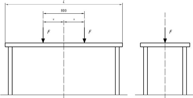Outdoor Furniture Static Loading Check (2)